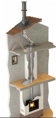 sortie verticale en toiture